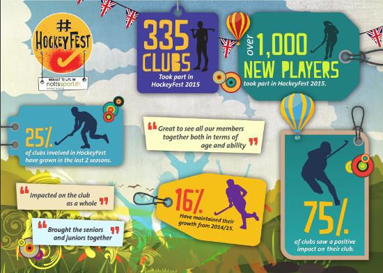 HockeyFest_-_Infographic_2016(1)